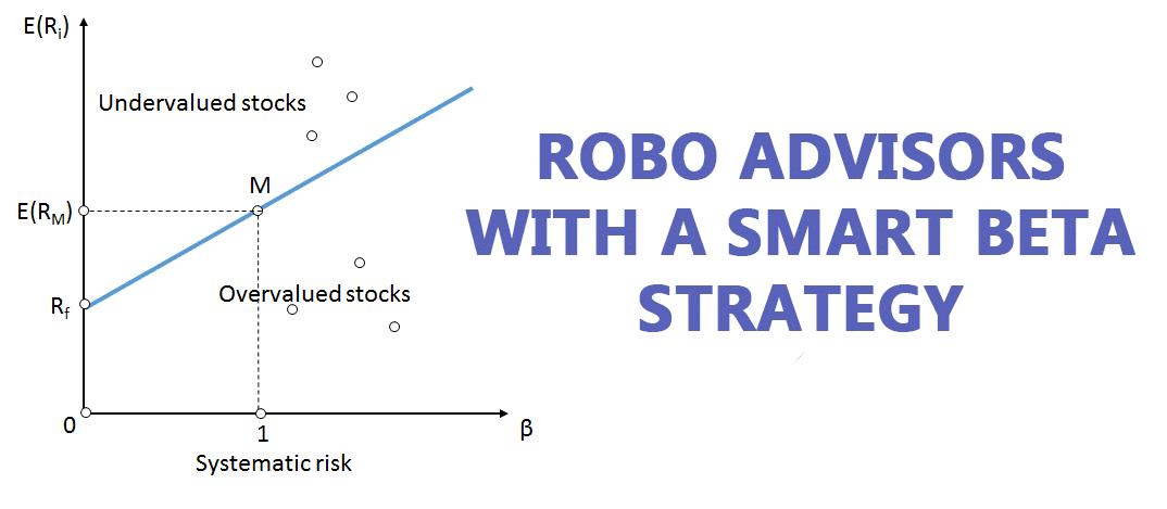 understanding-smart-beta-robo-advisors